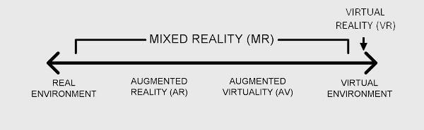 Adrien Delaporte - la réalité mixte